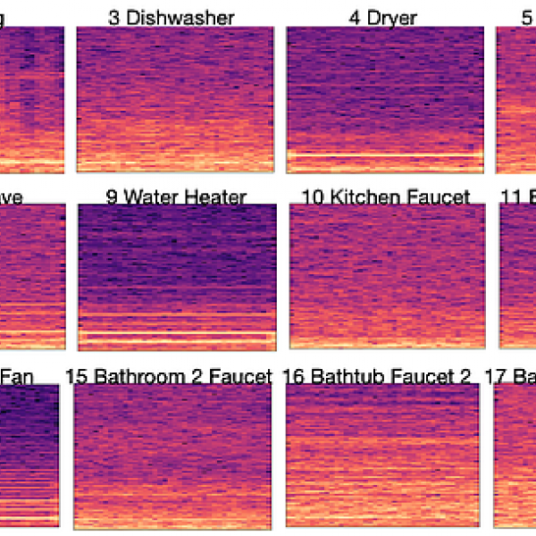 Spectrogram of the vibrations for 18 home appliances.
