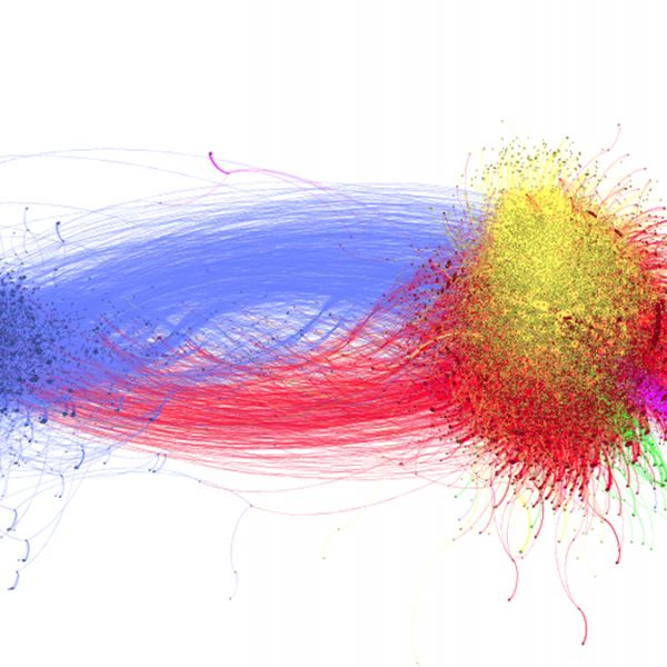 Figure: Five communities in the retweet graph of people posting about voter-fraud claims; the blue cluster on the left side includes mainly detractors of voter-fraud claims.
